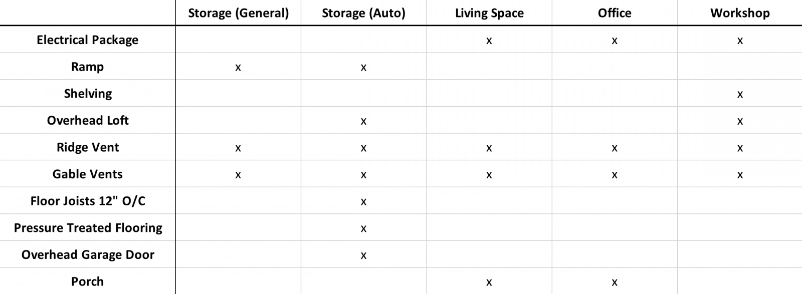 portable sheds options