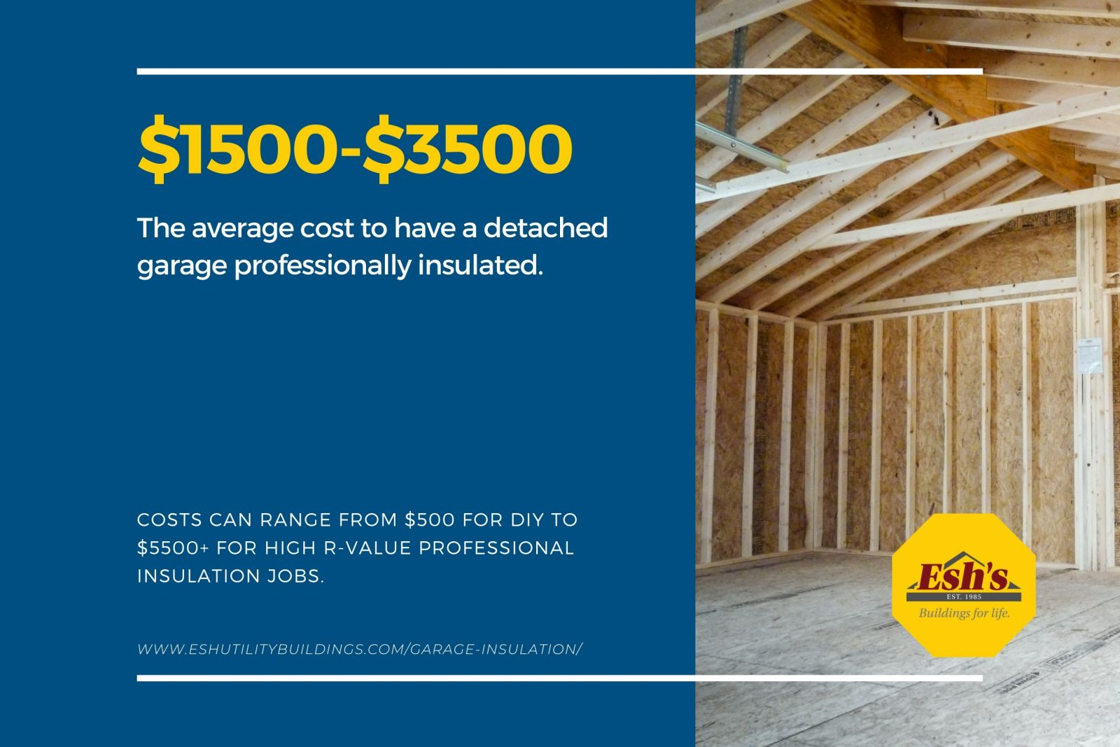 average cost for insulating detached garage